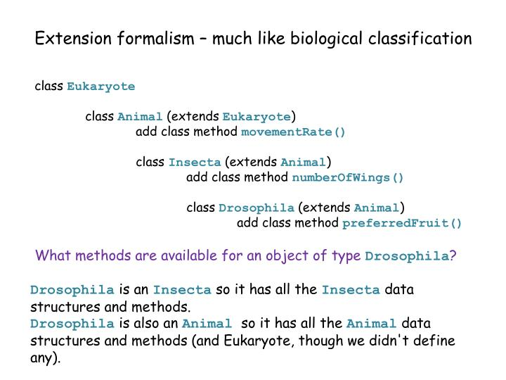 Extension formalism – much like biological classification