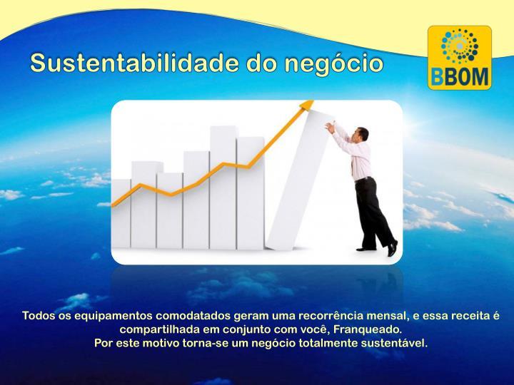 Sustentabilidade do negócio