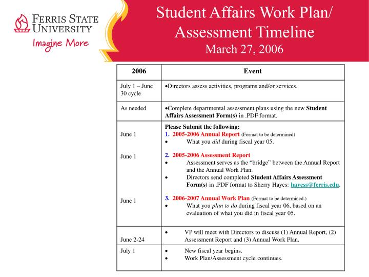 Student Affairs Work Plan/  Assessment Timeline