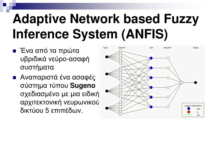 Adaptive Network based Fuzzy Inference System