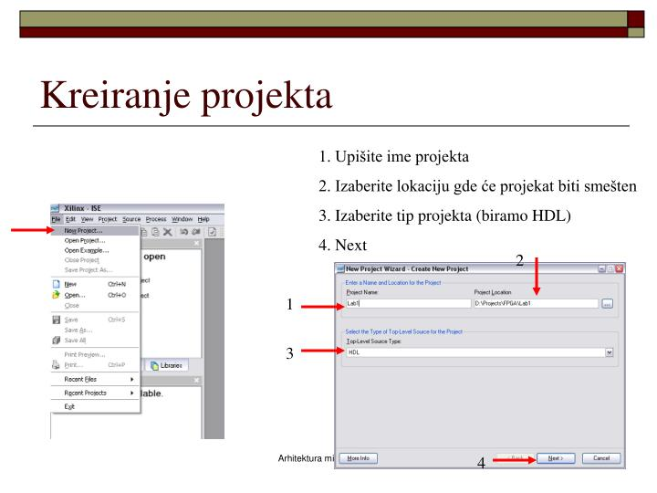 Kreiranje projekta