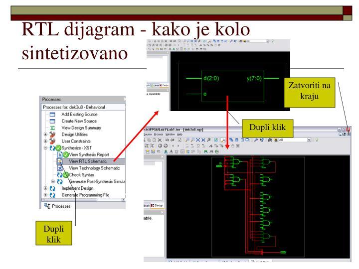 RTL dijagram - kako je kolo sintetizovano