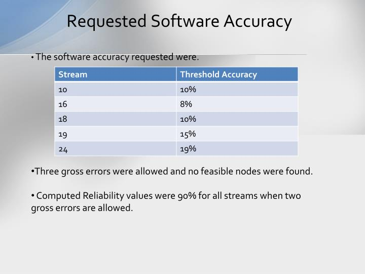 Requested Software Accuracy