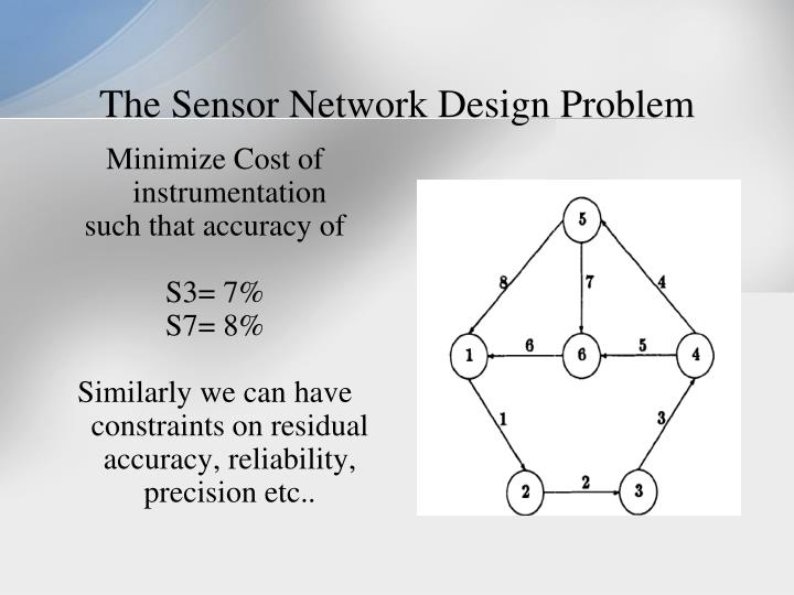 The sensor network design problem1