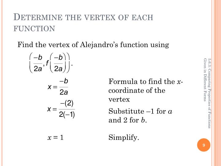how to find the vertex of a cubic function