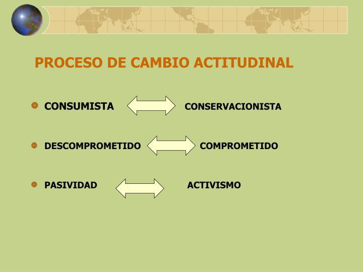 PROCESO DE CAMBIO ACTITUDINAL