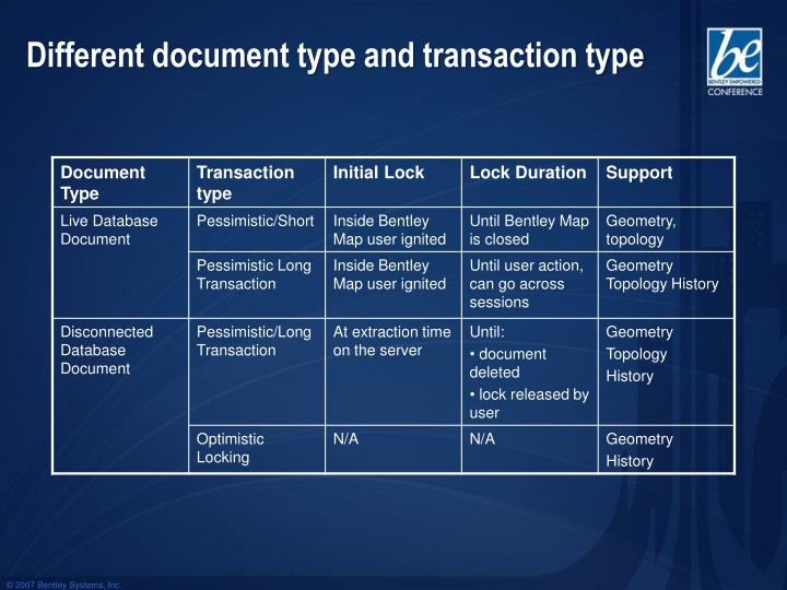 Different document type and transaction type