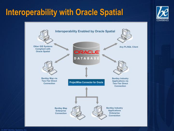 Interoperability with Oracle Spatial