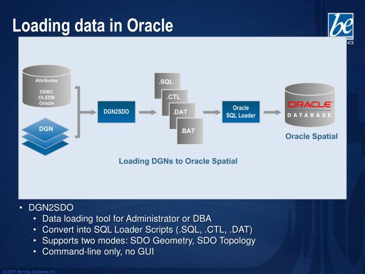 Loading data in Oracle