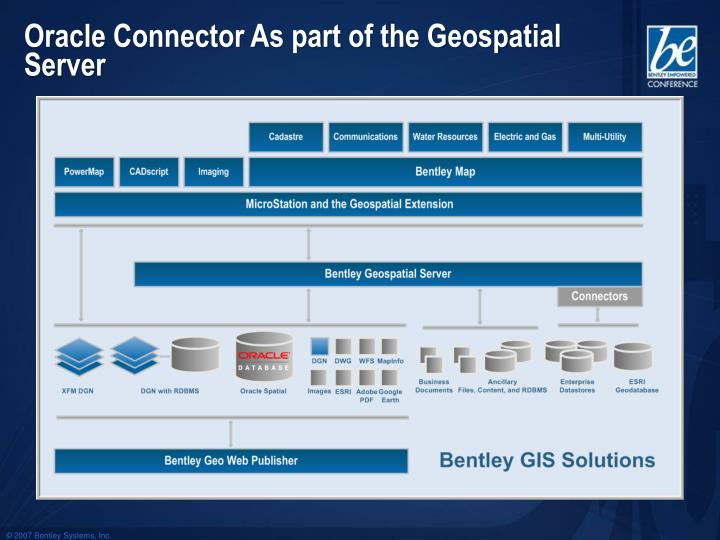 Oracle Connector As part of the Geospatial Server