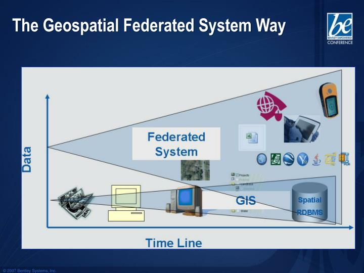 The Geospatial Federated System Way
