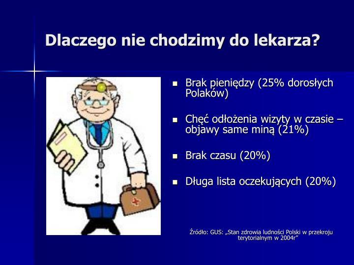 Dlaczego nie chodzimy do lekarza?