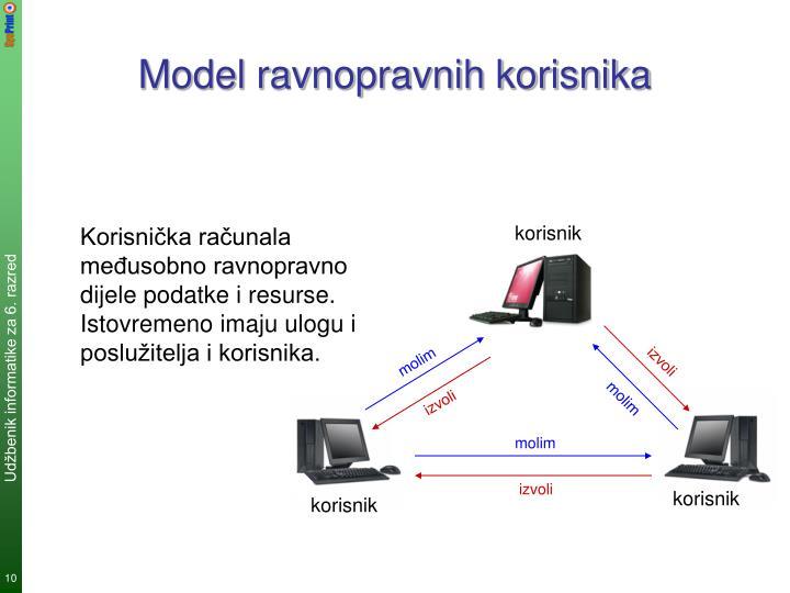 Model ravnopravnih korisnika