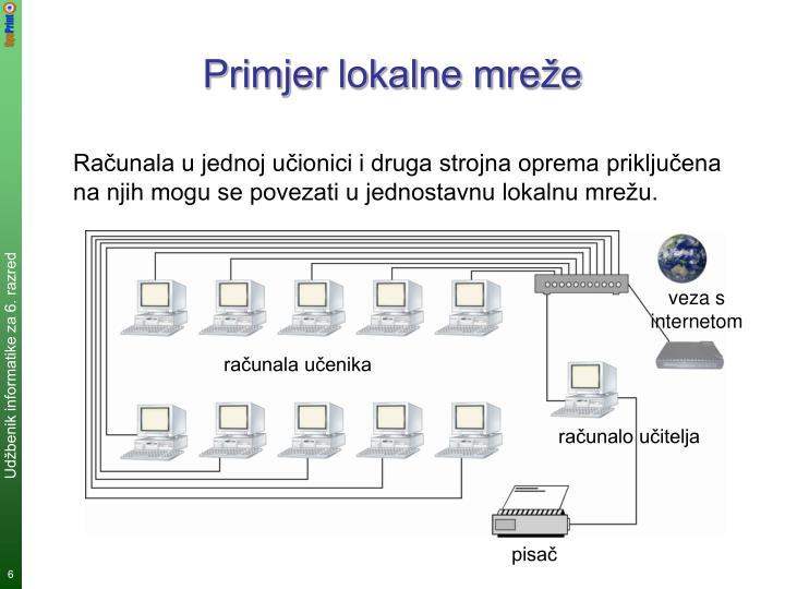 Primjer lokalne mreže