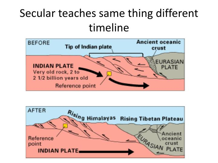 Secular teaches same thing different timeline
