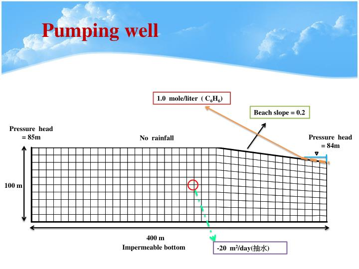 Pumping well