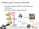 global logistic system in nan wei