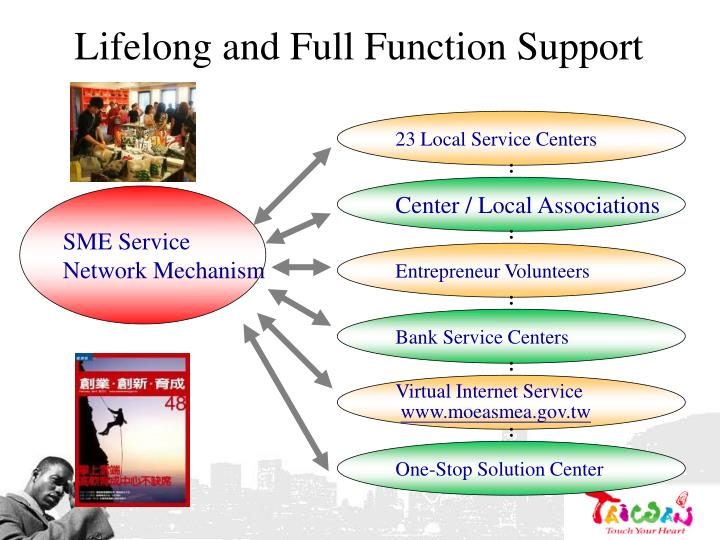 Lifelong and Full Function Support