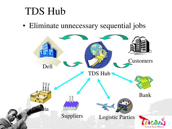 TDS Hub
