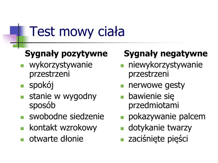 Sygna