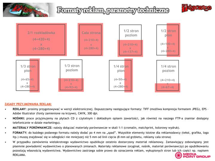 Formaty reklam, parametry techniczne