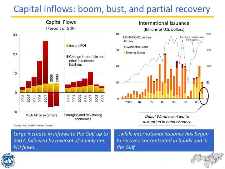 Capital Flows