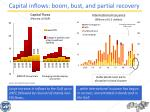 capital inflows boom bust and partial recovery