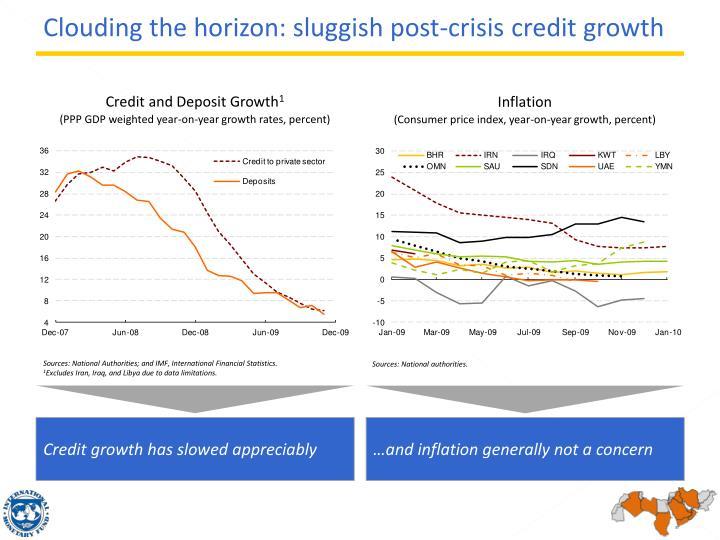 Clouding the horizon: sluggish post-crisis credit growth
