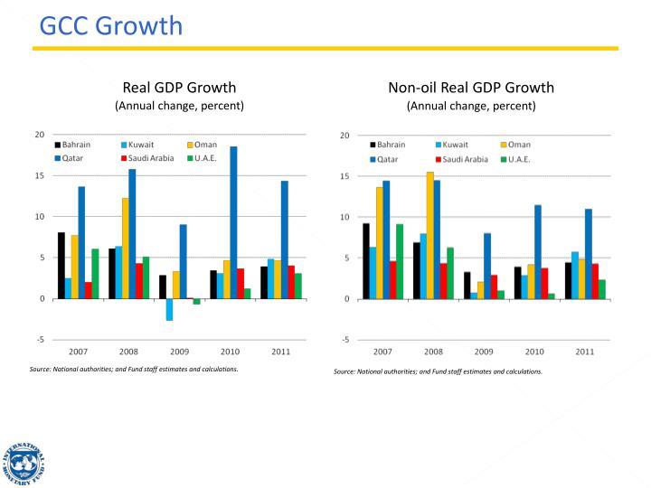 GCC Growth