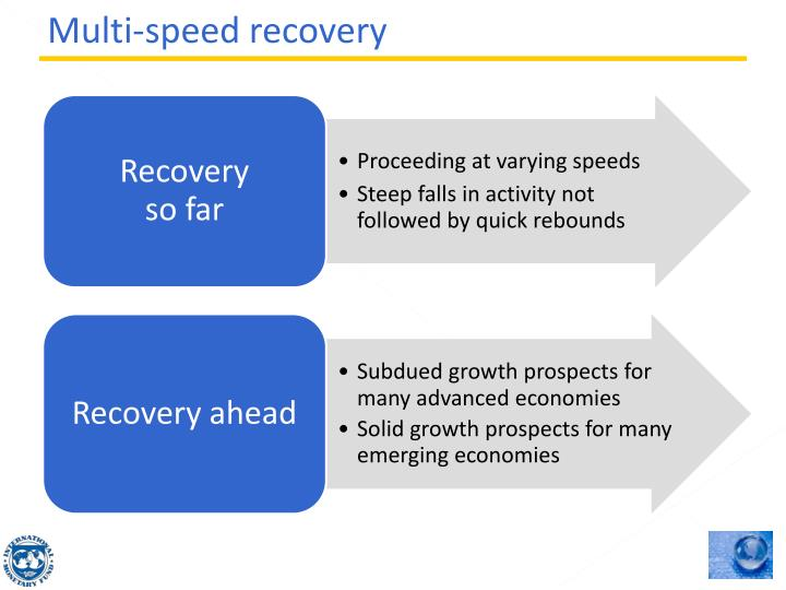 Multi speed recovery