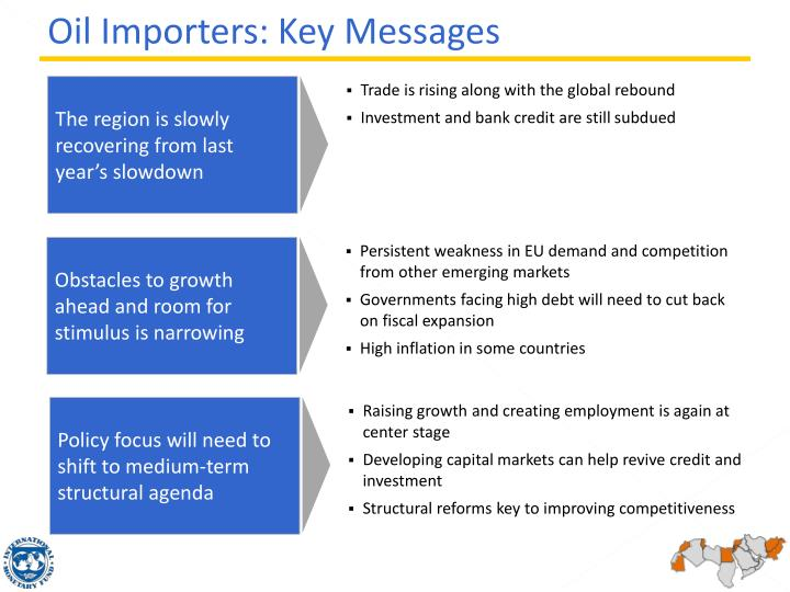 Oil Importers: Key Messages