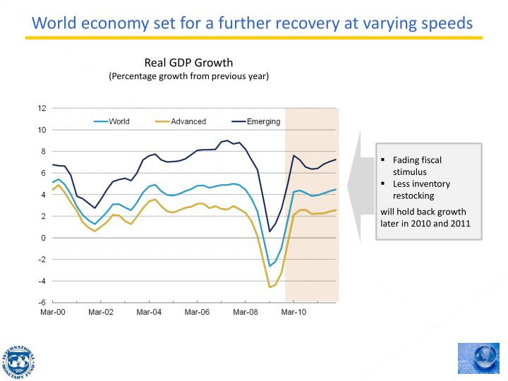 World economy set for a further recovery at varying speeds