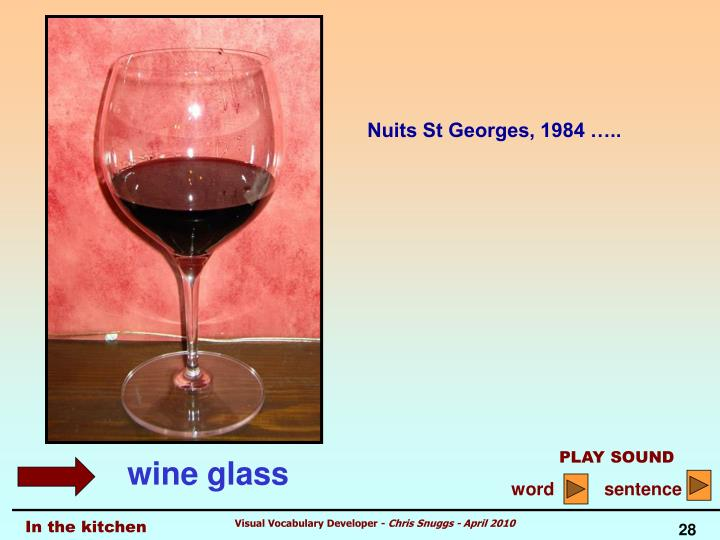 Nuits St Georges, 1984 …..