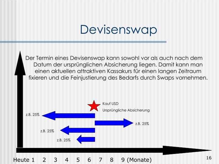Devisenswap