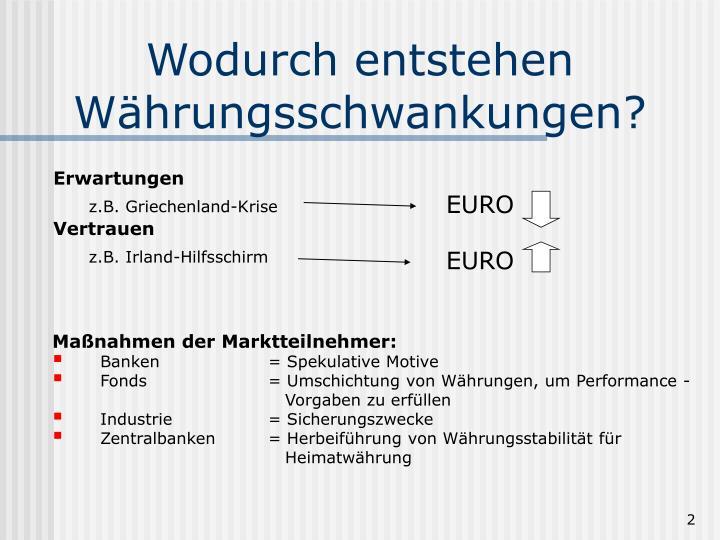 Wodurch entstehen Währungsschwankungen?