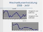 wechselkursentwicklung 2008 jetzt