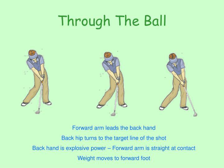 Through The Ball