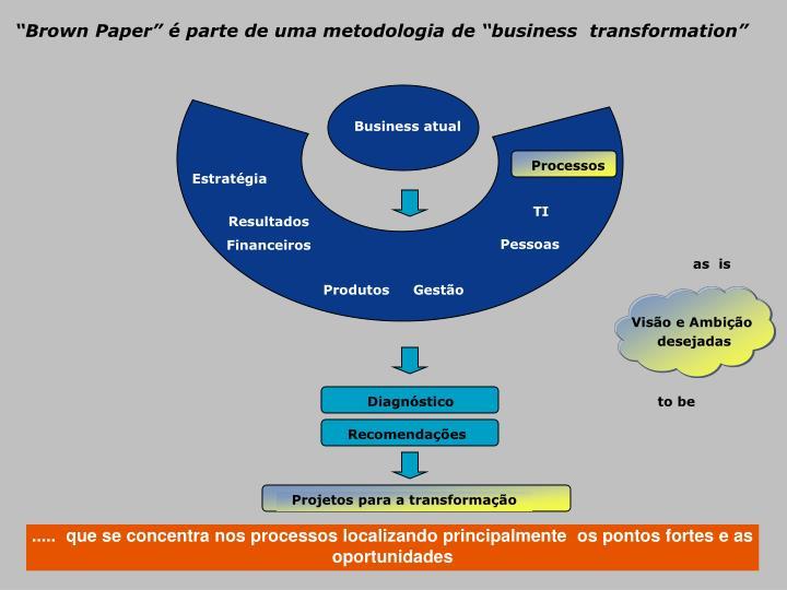 Projetos para a transformação