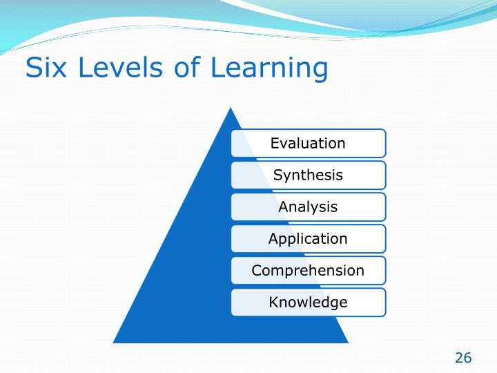 Six Levels of Learning