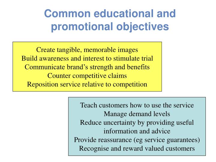 Common educational and promotional objectives