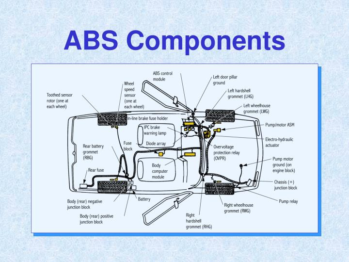 ABS Components