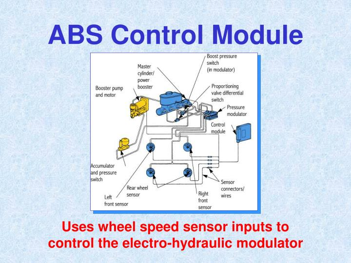 ABS Control Module