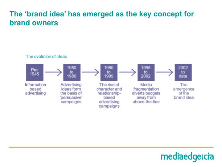 The brand idea has emerged as the key concept for brand owners