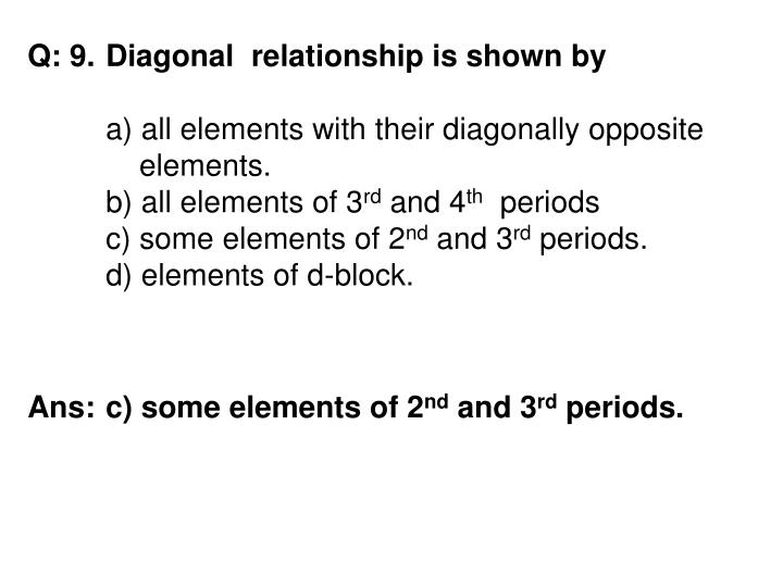 Q: 9. 	Diagonal  relationship is shown by