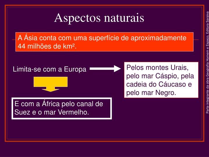 Aspectos naturais