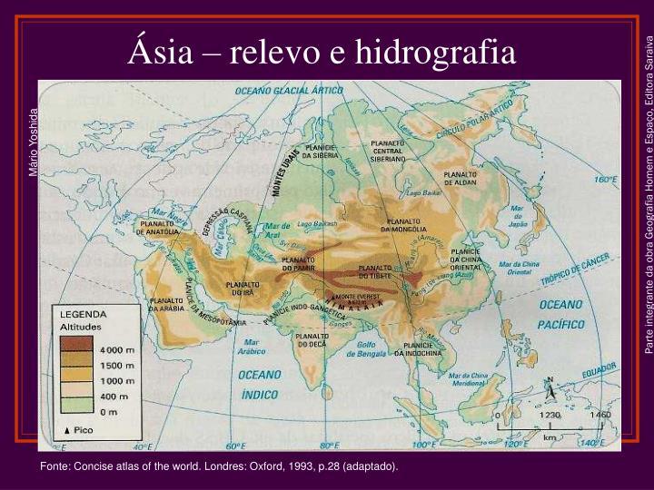 Ásia – relevo e hidrografia