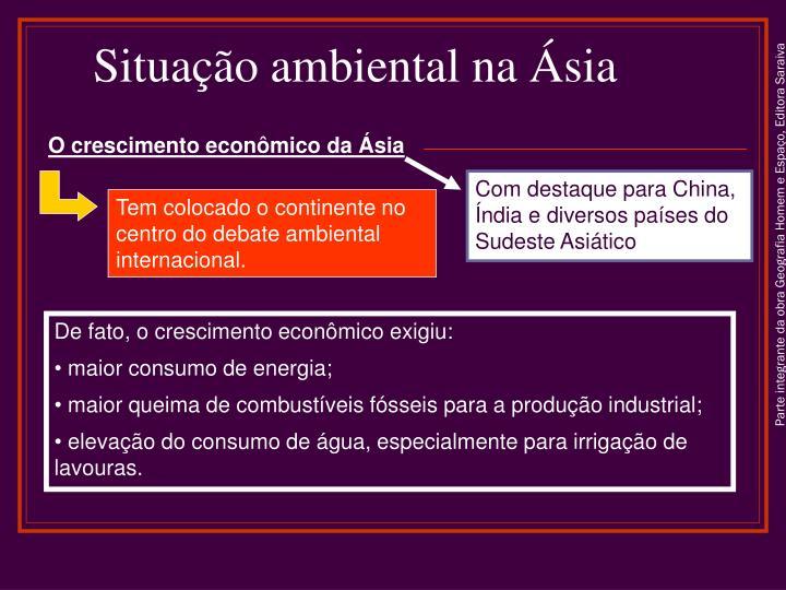 Situação ambiental na Ásia