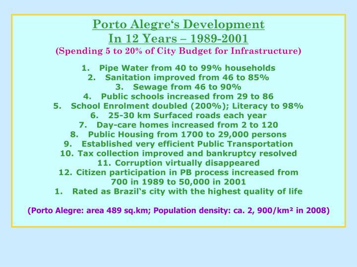 Porto Alegre's Development