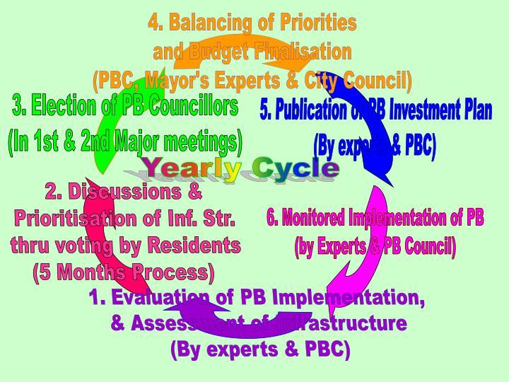 4. Balancing of Priorities