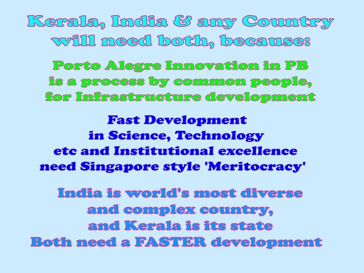 Kerala, India & any Country